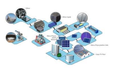 IMPACT CARBONE & AO CRE – Modules low-carbone : quelles sont les alternatives prometteuses ?